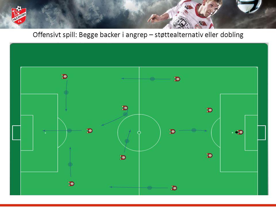 Offensivt spill: Begge backer i angrep – støttealternativ eller dobling