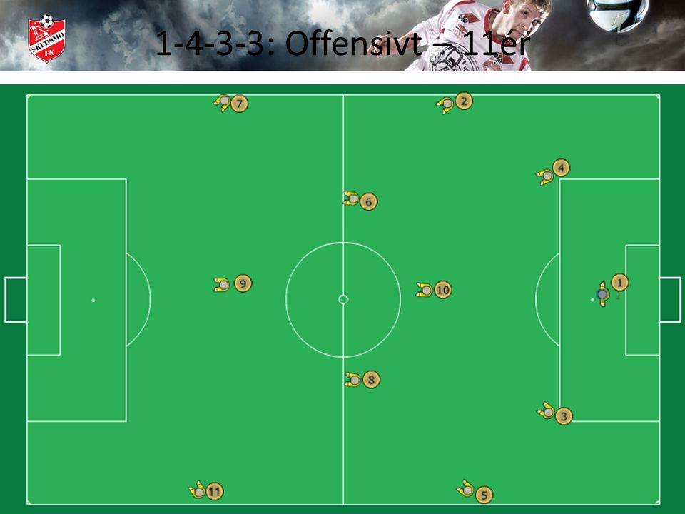 1-4-3-3: Offensivt – 11ér