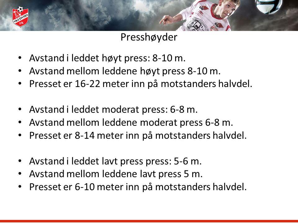 Presshøyder Avstand i leddet høyt press: 8-10 m. Avstand mellom leddene høyt press 8-10 m. Presset er 16-22 meter inn på motstanders halvdel. Avstand