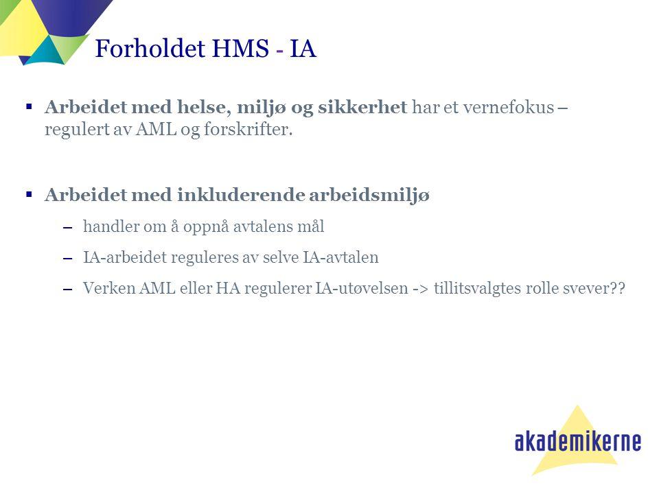 Forholdet HMS - IA  Arbeidet med helse, miljø og sikkerhet har et vernefokus – regulert av AML og forskrifter.  Arbeidet med inkluderende arbeidsmil