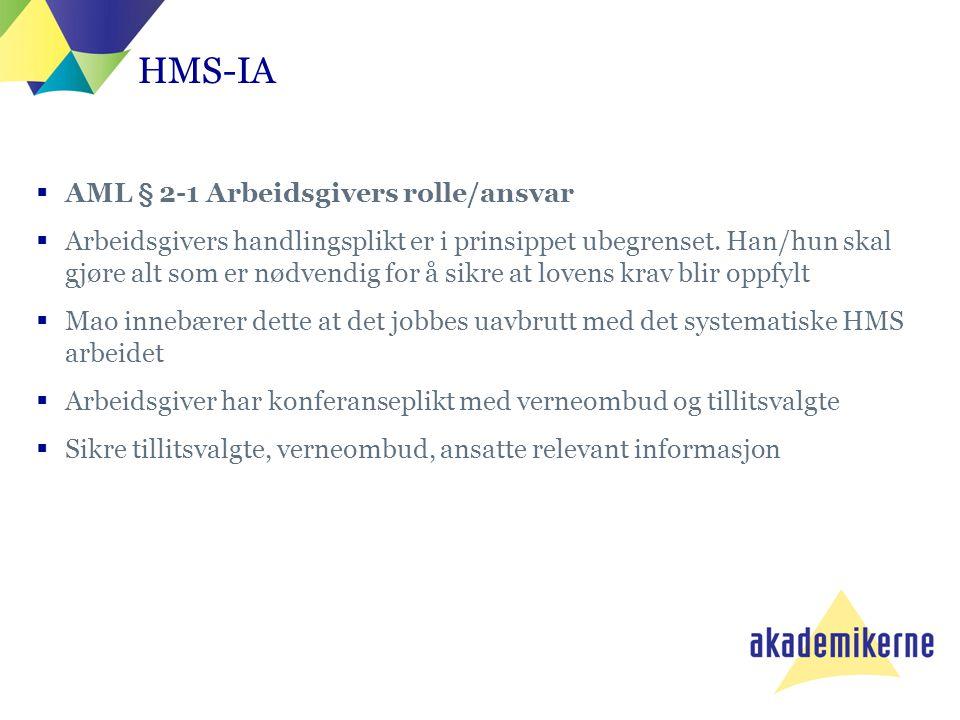 HMS-IA  AML § 2-1 Arbeidsgivers rolle/ansvar  Arbeidsgivers handlingsplikt er i prinsippet ubegrenset. Han/hun skal gjøre alt som er nødvendig for å