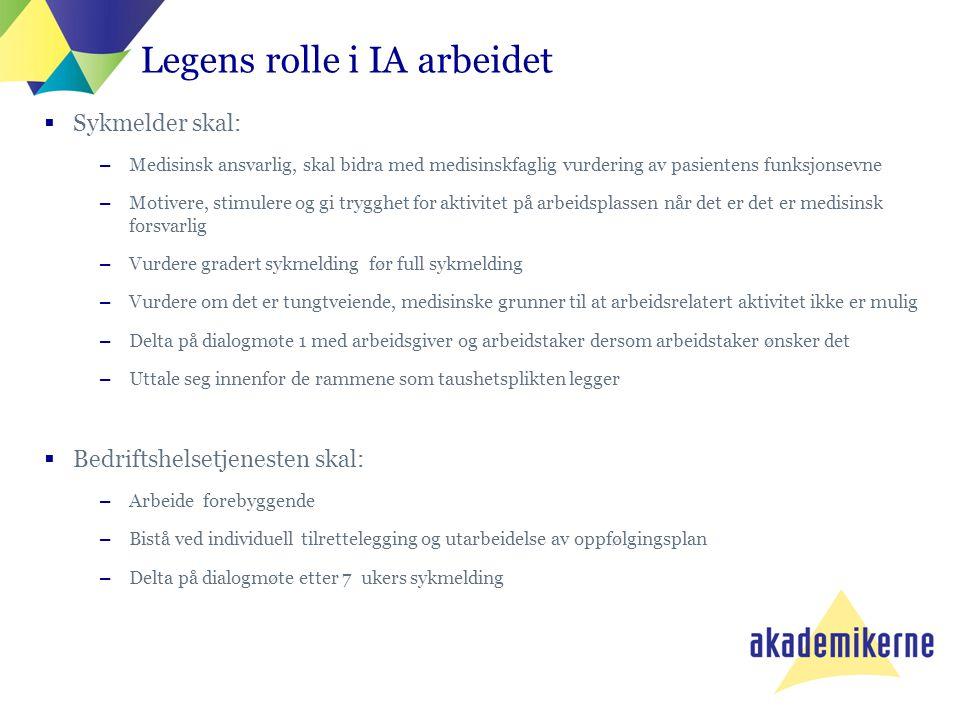 Legens rolle i IA arbeidet  Sykmelder skal: –Medisinsk ansvarlig, skal bidra med medisinskfaglig vurdering av pasientens funksjonsevne –Motivere, sti