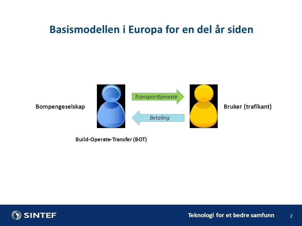 Teknologi for et bedre samfunn 13 Norske aktører i rollemodellen
