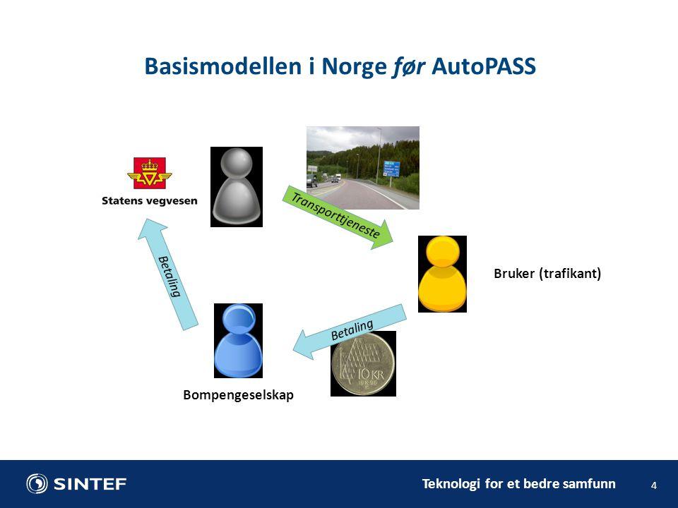 Teknologi for et bedre samfunn 5 Basismodellen i Norge etter AutoPASS Bompengeselskap Bruker (trafikant) Transporttjeneste Betaling AutoPASS Betalingstjeneste Betaling