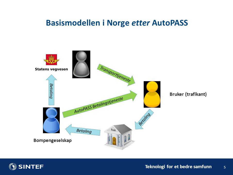 Teknologi for et bedre samfunn 6 Ny rolle og ansvarsmodell muliggjør samordning Interoperability Manager Toll Service Provider Toll Charger User ISO 17573 EFC Direktivet med beslutning CESARE I – IV prosjektene