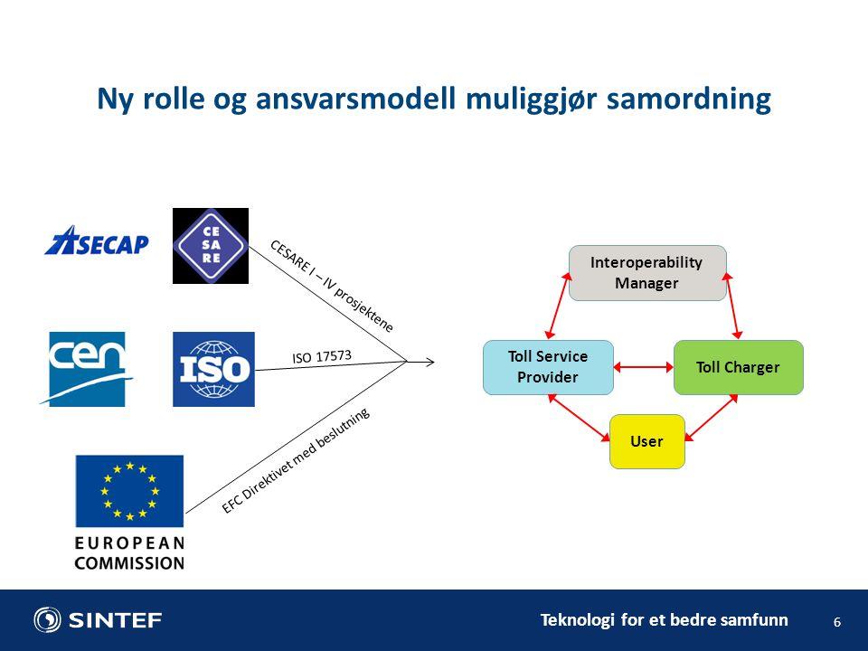 Teknologi for et bedre samfunn 7 Den norske rolle- og ansvarsmodellen basert på ISO 17573 EFC - System Architecture for vehicle-related tolling