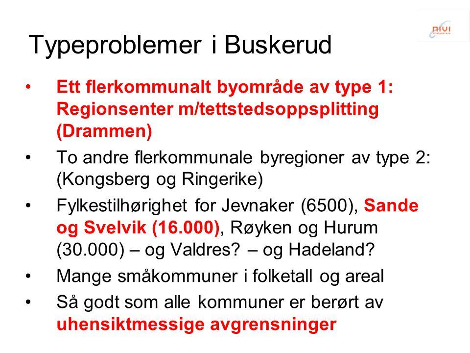 Typeproblemer i Buskerud Ett flerkommunalt byområde av type 1: Regionsenter m/tettstedsoppsplitting (Drammen) To andre flerkommunale byregioner av type 2: (Kongsberg og Ringerike) Fylkestilhørighet for Jevnaker (6500), Sande og Svelvik (16.000), Røyken og Hurum (30.000) – og Valdres.