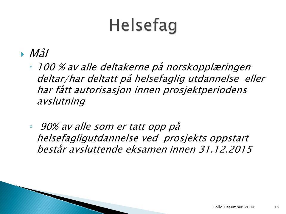  Mål ◦ 100 % av alle deltakerne på norskopplæringen deltar/har deltatt på helsefaglig utdannelse eller har fått autorisasjon innen prosjektperiodens