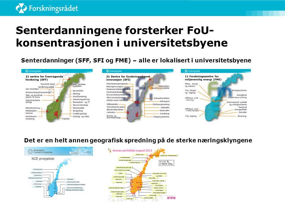 Senterdanningene forsterker FoU- konsentrasjonen i universitetsbyene Senterdanninger (SFF, SFI og FME) – alle er lokalisert i universitetsbyene Det er