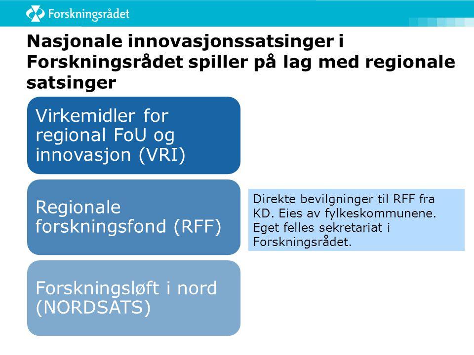 Nasjonale innovasjonssatsinger i Forskningsrådet spiller på lag med regionale satsinger Virkemidler for regional FoU og innovasjon (VRI) Regionale for