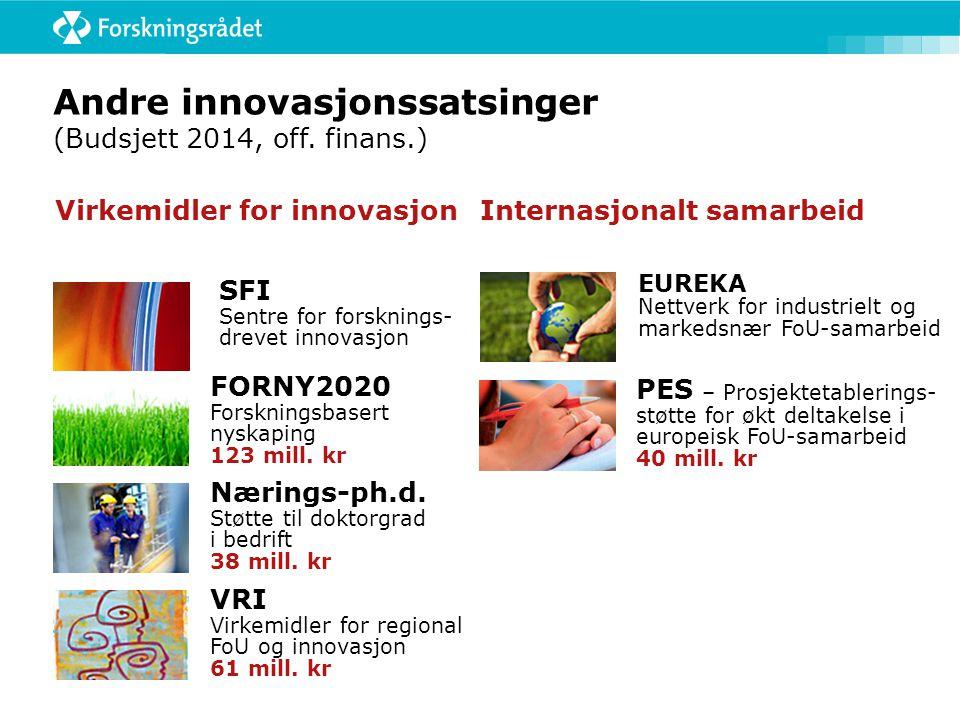 Andre innovasjonssatsinger (Budsjett 2014, off. finans.) VRI Virkemidler for regional FoU og innovasjon 61 mill. kr FORNY2020 Forskningsbasert nyskapi