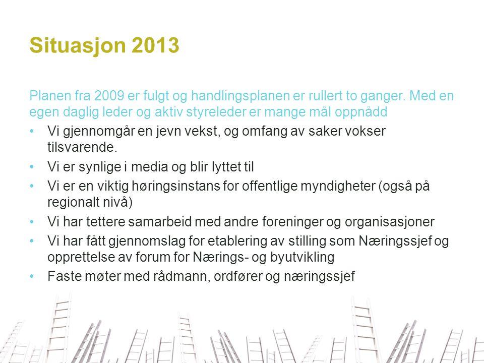 Bakgrunn for forretningsstrategi 2014-18 TNF ønsker å videreutvikle foreningen for å møte fremtidens muligheter og utfordringer.