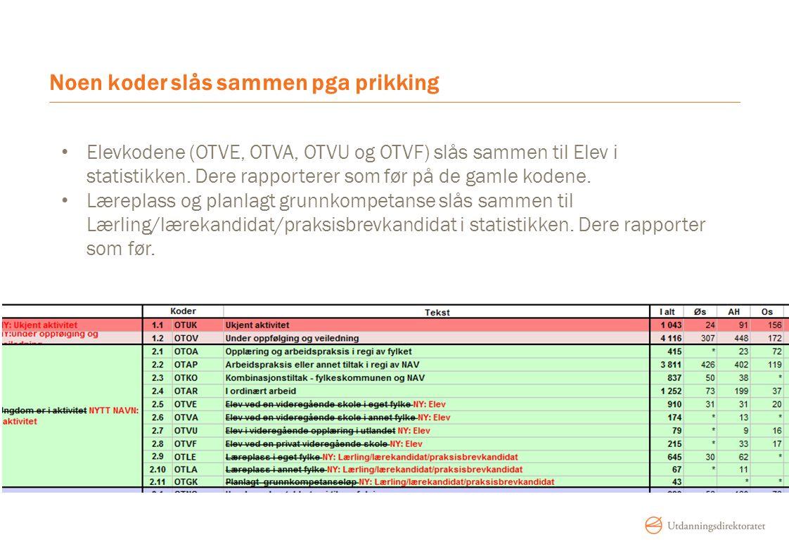 Noen koder slås sammen pga prikking Elevkodene (OTVE, OTVA, OTVU og OTVF) slås sammen til Elev i statistikken.