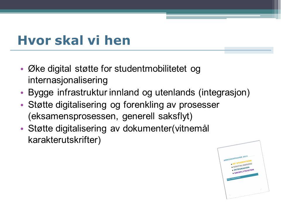Hvor skal vi hen Øke digital støtte for studentmobilitetet og internasjonalisering Bygge infrastruktur innland og utenlands (integrasjon) Støtte digitalisering og forenkling av prosesser (eksamensprosessen, generell saksflyt) Støtte digitalisering av dokumenter(vitnemål karakterutskrifter)