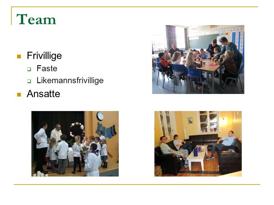 Team Frivillige  Faste  Likemannsfrivillige Ansatte