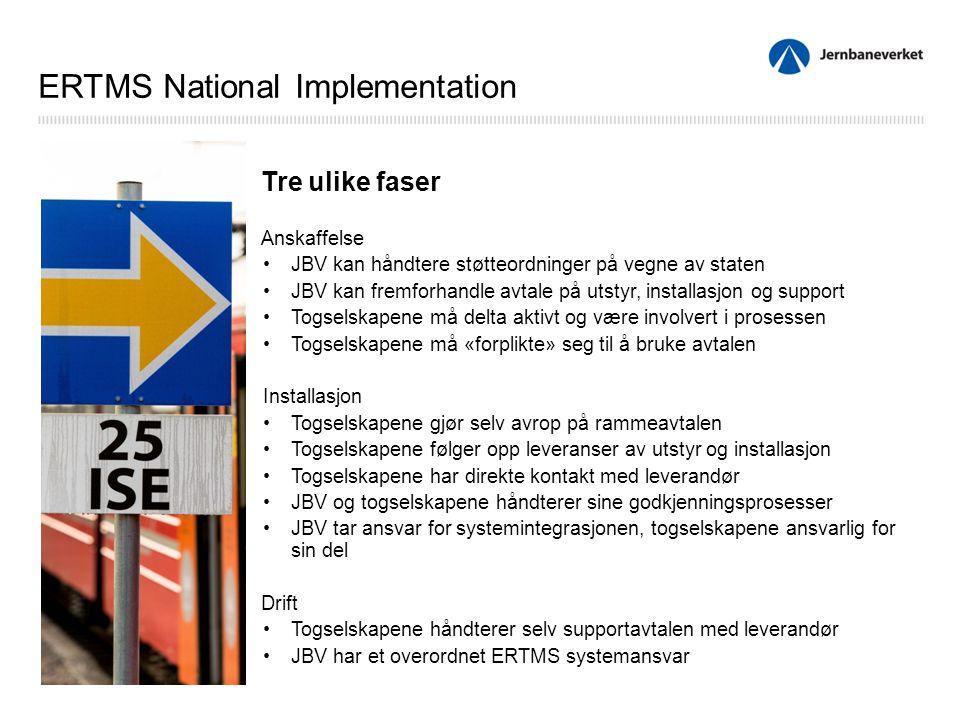 Tre ulike faser Anskaffelse JBV kan håndtere støtteordninger på vegne av staten JBV kan fremforhandle avtale på utstyr, installasjon og support Togsel