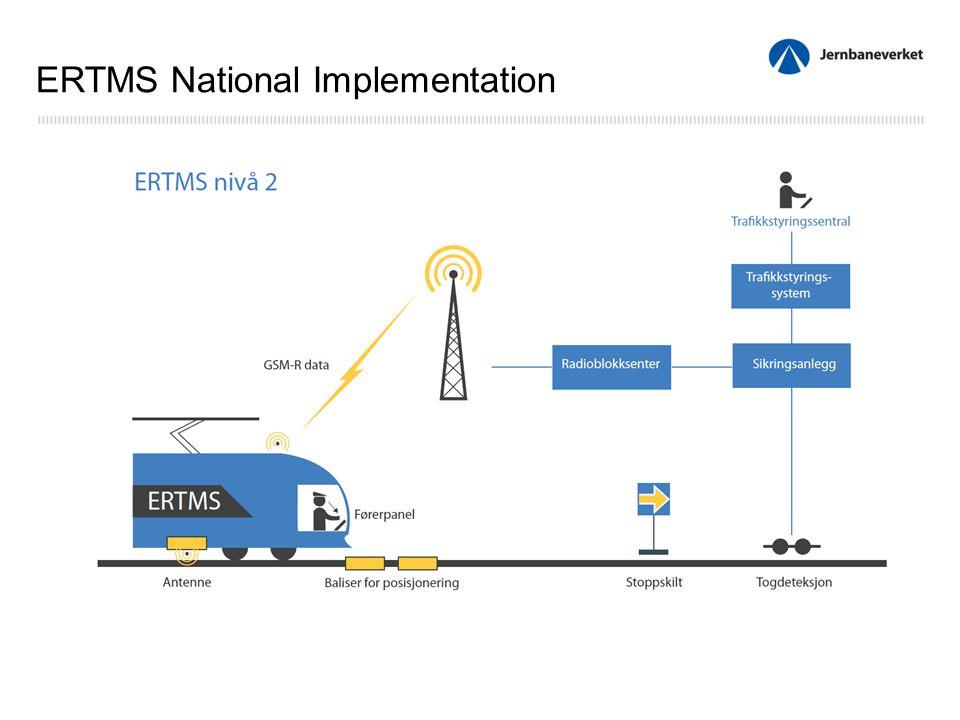 Plan for utrulling av ERTMS