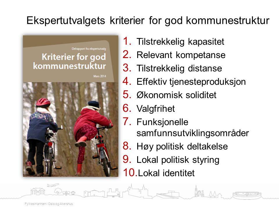 Ekspertutvalgets kriterier for god kommunestruktur Fylkesmannen i Oslo og Akershus 1. Tilstrekkelig kapasitet 2. Relevant kompetanse 3. Tilstrekkelig