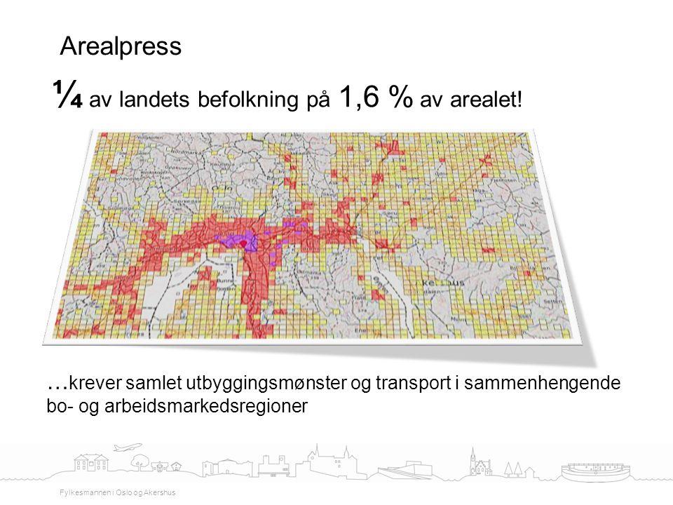 ¼ av landets befolkning på 1,6 % av arealet! Arealpress Fylkesmannen i Oslo og Akershus … krever samlet utbyggingsmønster og transport i sammenhengend