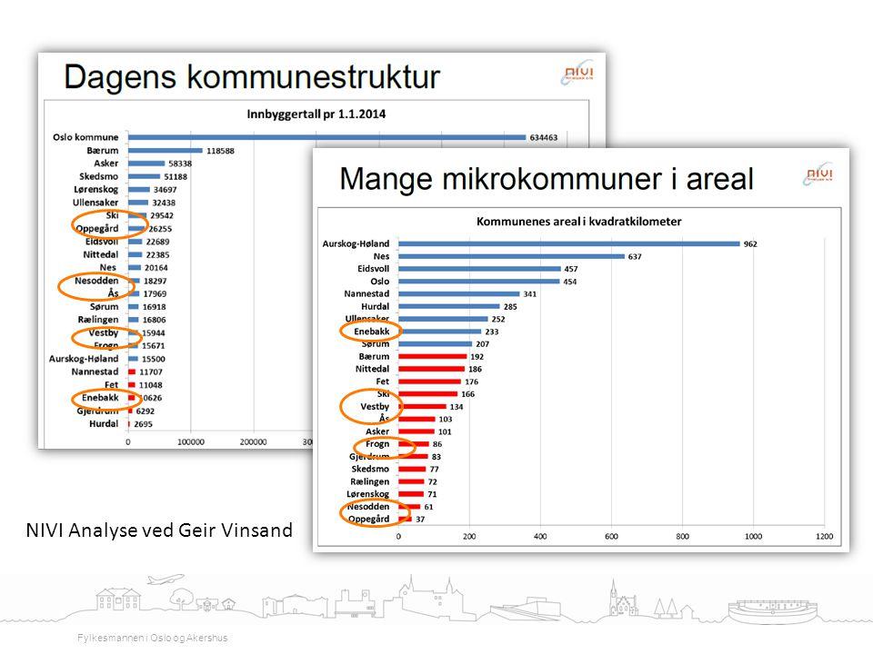 Fylkesmannen i Oslo og Akershus NIVI Analyse ved Geir Vinsand