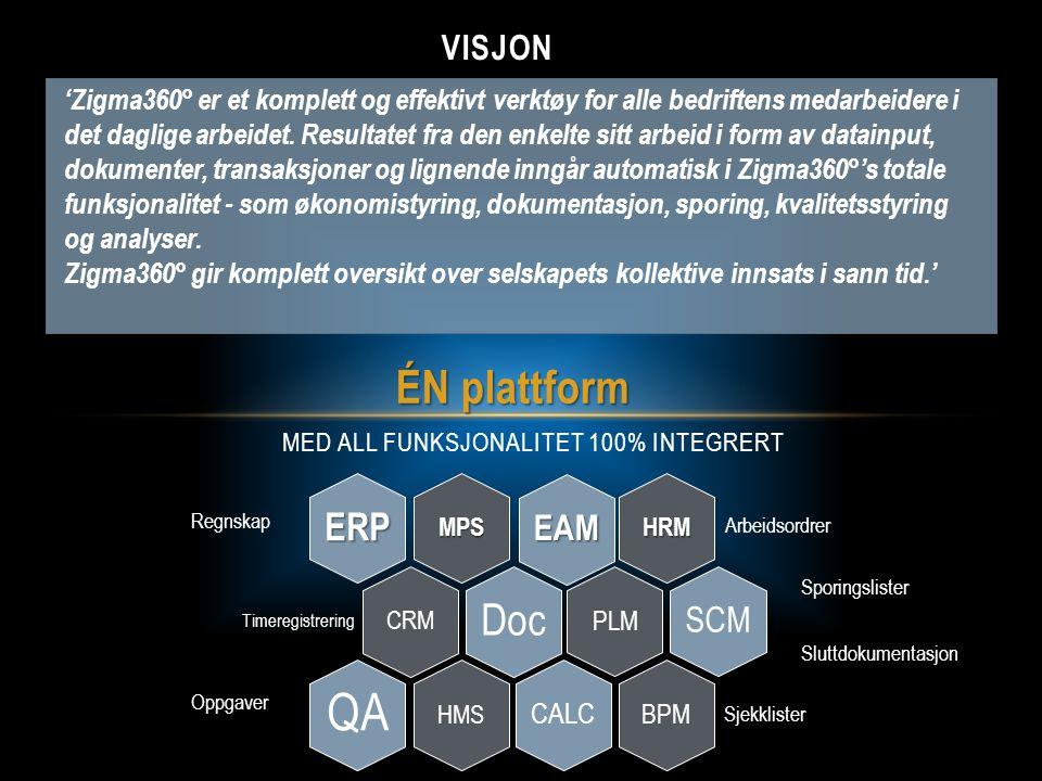 VISJON 'Zigma360° er et komplett og effektivt verktøy for alle bedriftens medarbeidere i det daglige arbeidet. Resultatet fra den enkelte sitt arbeid