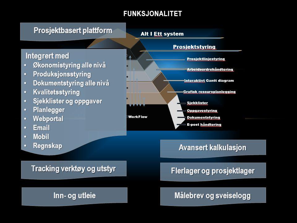 FUNKSJONALITET Prosjektbasert plattform Integrert med Integrert med Økonomistyring alle nivå Økonomistyring alle nivå Produksjonsstyring Produksjonsst