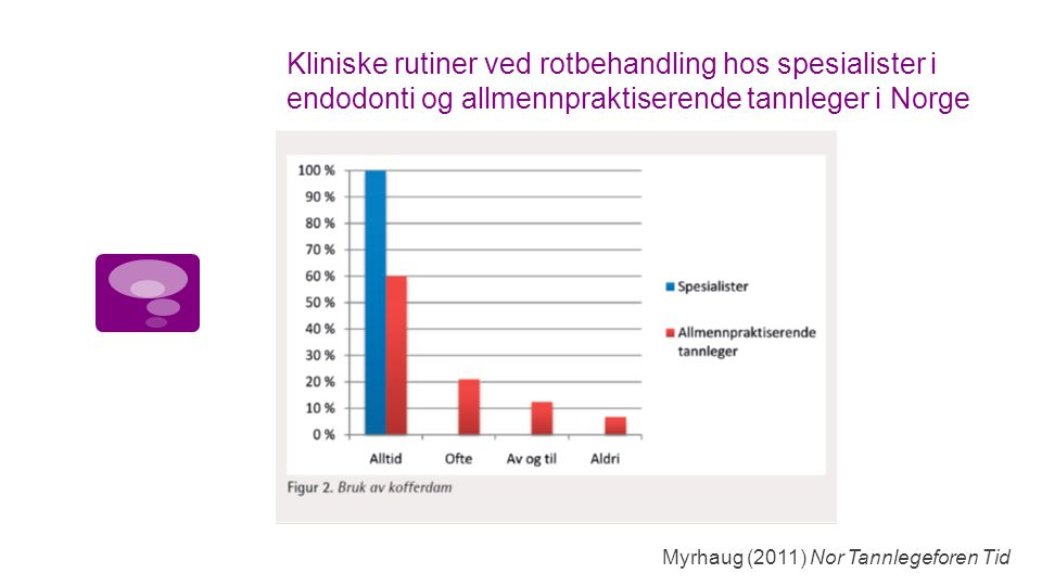 Kliniske rutiner ved rotbehandling hos spesialister i endodonti og allmennpraktiserende tannleger i Norge Myrhaug (2011) Nor Tannlegeforen Tid