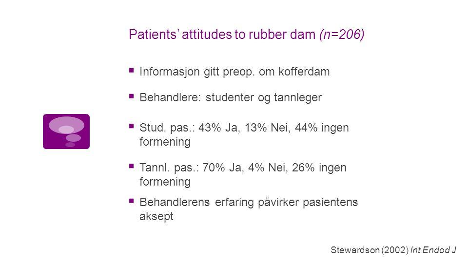 Patients' attitudes to rubber dam (n=206)  Informasjon gitt preop.