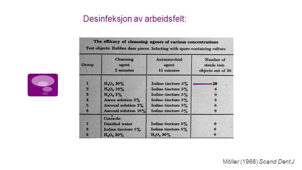 Desinfeksjon av arbeidsfelt: Möller (1966) Scand Dent J