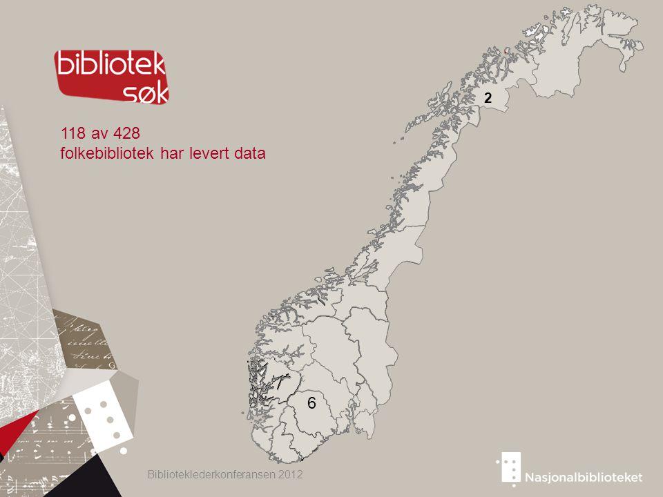 Biblioteklederkonferansen 2012 118 av 428 folkebibliotek har levert data