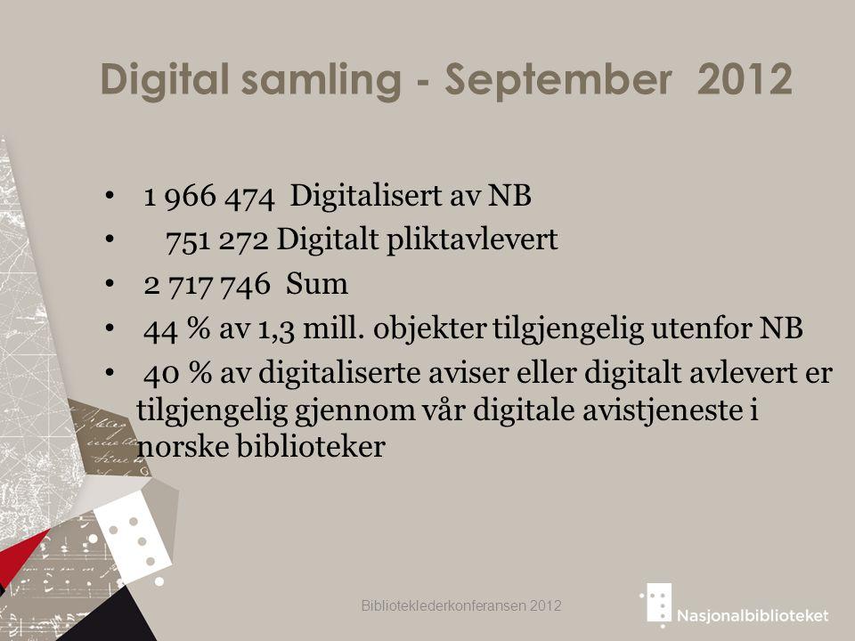 Digital samling - September2012 1 966 474 Digitalisert av NB 751 272 Digitalt pliktavlevert 2 717 746 Sum 44 % av 1,3 mill. objekter tilgjengelig uten