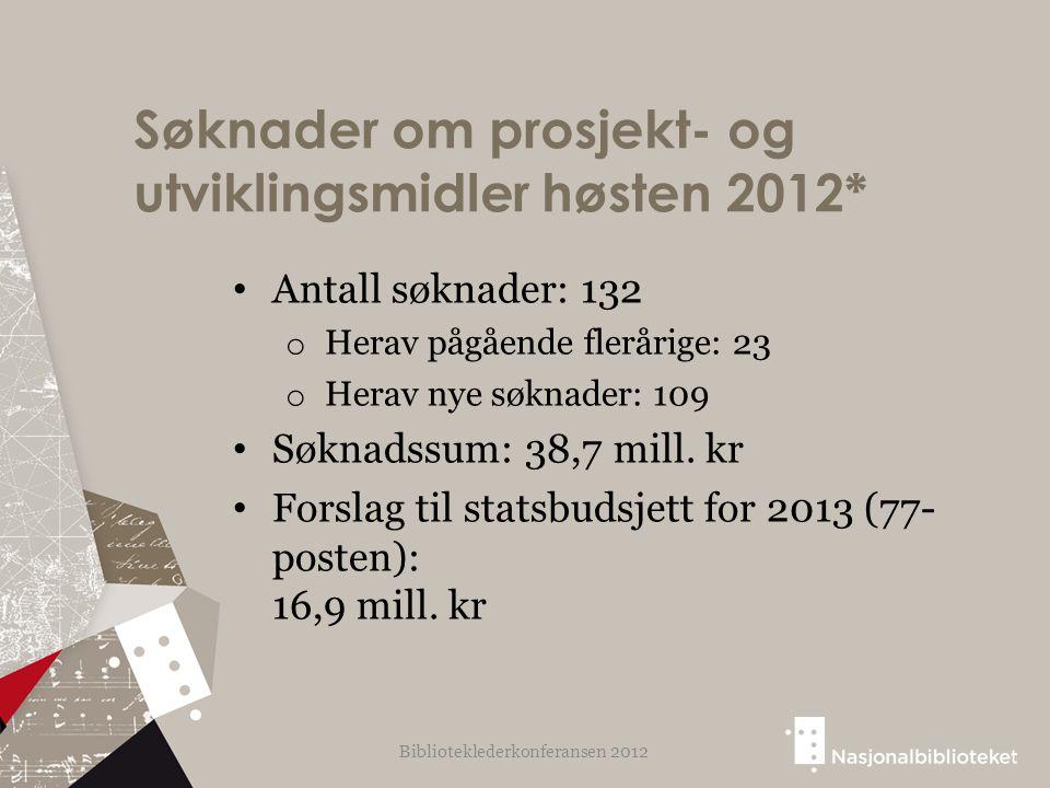 Søknader om prosjekt- og utviklingsmidler høsten 2012* Antall søknader: 132 o Herav pågående flerårige: 23 o Herav nye søknader: 109 Søknadssum: 38,7