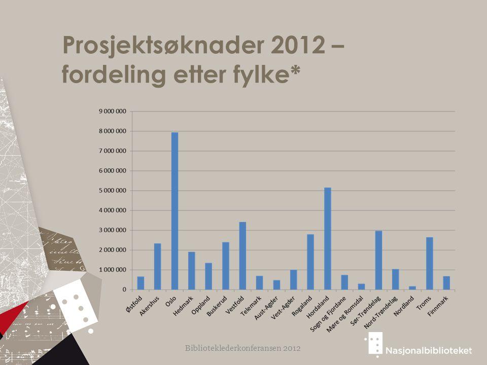 Prosjektsøknader 2012 – fordeling etter fylke* Biblioteklederkonferansen 2012