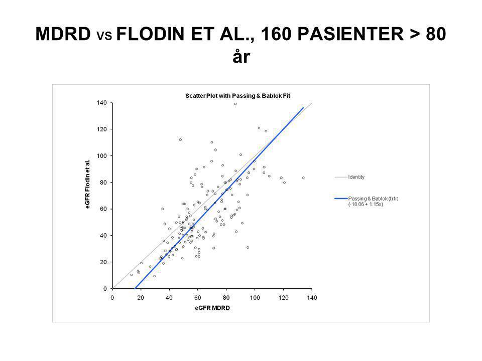MDRD VS FLODIN ET AL., 160 PASIENTER > 80 år