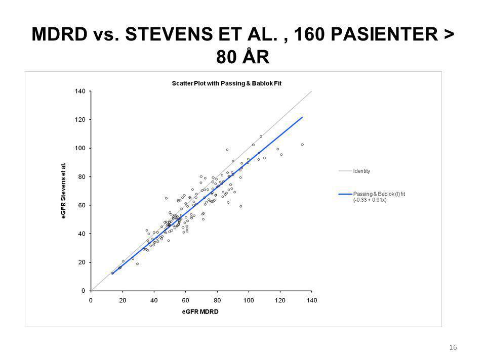 MDRD vs. STEVENS ET AL., 160 PASIENTER > 80 ÅR 16