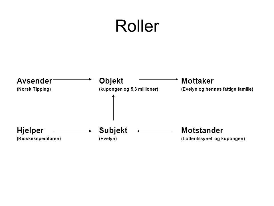 Roller AvsenderObjektMottaker (Norsk Tipping)(kupongen og 5,3 millioner)(Evelyn og hennes fattige familie) HjelperSubjektMotstander (Kioskekspeditøren
