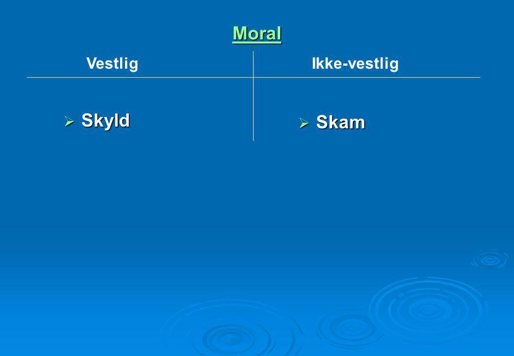 Kommunikasjonsmønster  Direkte  Konfrontasjon  Tillit til det verbale  Lav kontekst  Indirekte  Ytre ettergivenhet  Tillit til det ikke-verbale  Høy kontekst Vestlig Ikke-vestlig