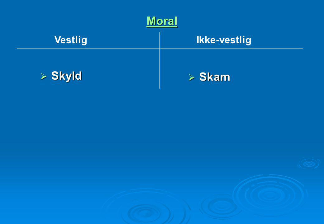 Moral  Skyld  Skam Vestlig Ikke-vestlig
