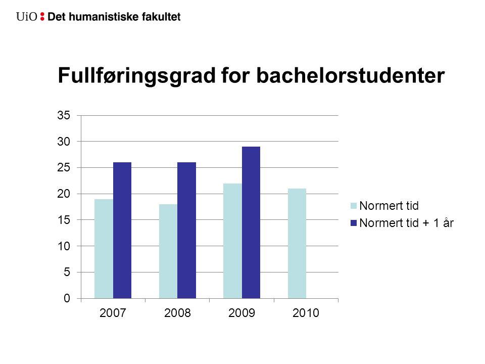 Fullføringsgrad for masterstudenter