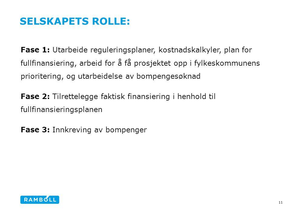 SELSKAPETS ROLLE: Fase 1: Utarbeide reguleringsplaner, kostnadskalkyler, plan for fullfinansiering, arbeid for å få prosjektet opp i fylkeskommunens p