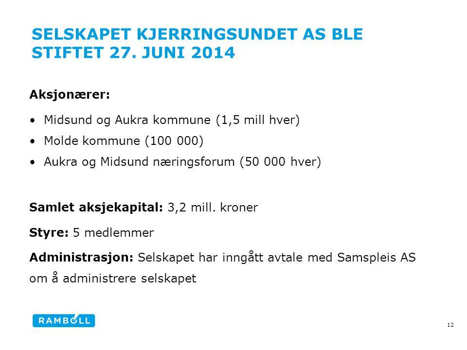 SELSKAPET KJERRINGSUNDET AS BLE STIFTET 27. JUNI 2014 Aksjonærer: Midsund og Aukra kommune (1,5 mill hver) Molde kommune (100 000) Aukra og Midsund næ