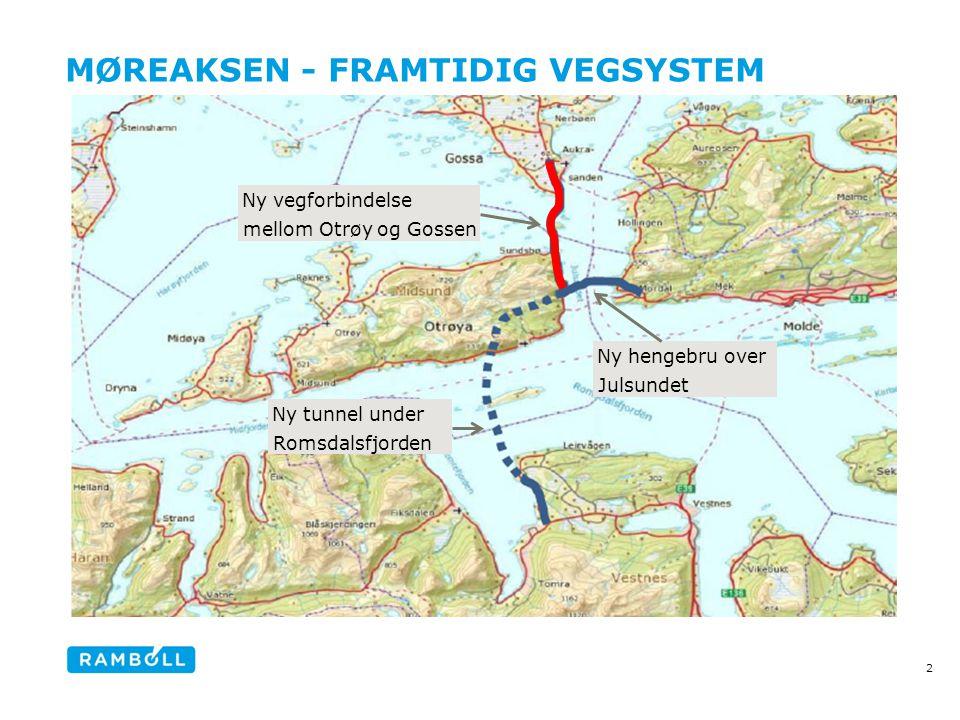 MØREAKSEN - FRAMTIDIG VEGSYSTEM 2 Ny tunnel under Romsdalsfjorden Ny hengebru over Julsundet Ny vegforbindelse mellom Otrøy og Gossen