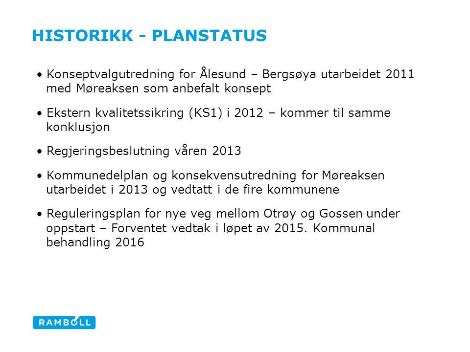 HISTORIKK - PLANSTATUS Konseptvalgutredning for Ålesund – Bergsøya utarbeidet 2011 med Møreaksen som anbefalt konsept Ekstern kvalitetssikring (KS1) i
