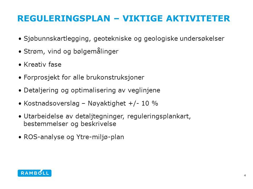 REGULERINGSPLAN – VIKTIGE AKTIVITETER Sjøbunnskartlegging, geotekniske og geologiske undersøkelser Strøm, vind og bølgemålinger Kreativ fase Forprosje