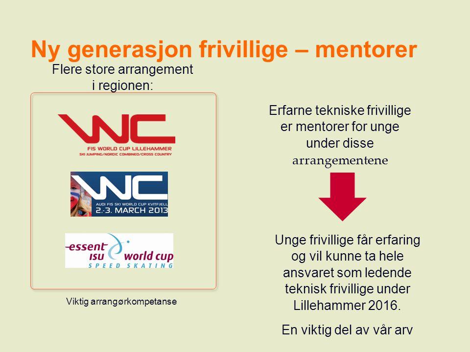 Ny generasjon frivillige – mentorer Flere store arrangement i regionen: Viktig arrangørkompetanse Erfarne tekniske frivillige er mentorer for unge und