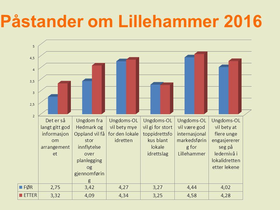 Påstander om Lillehammer 2016