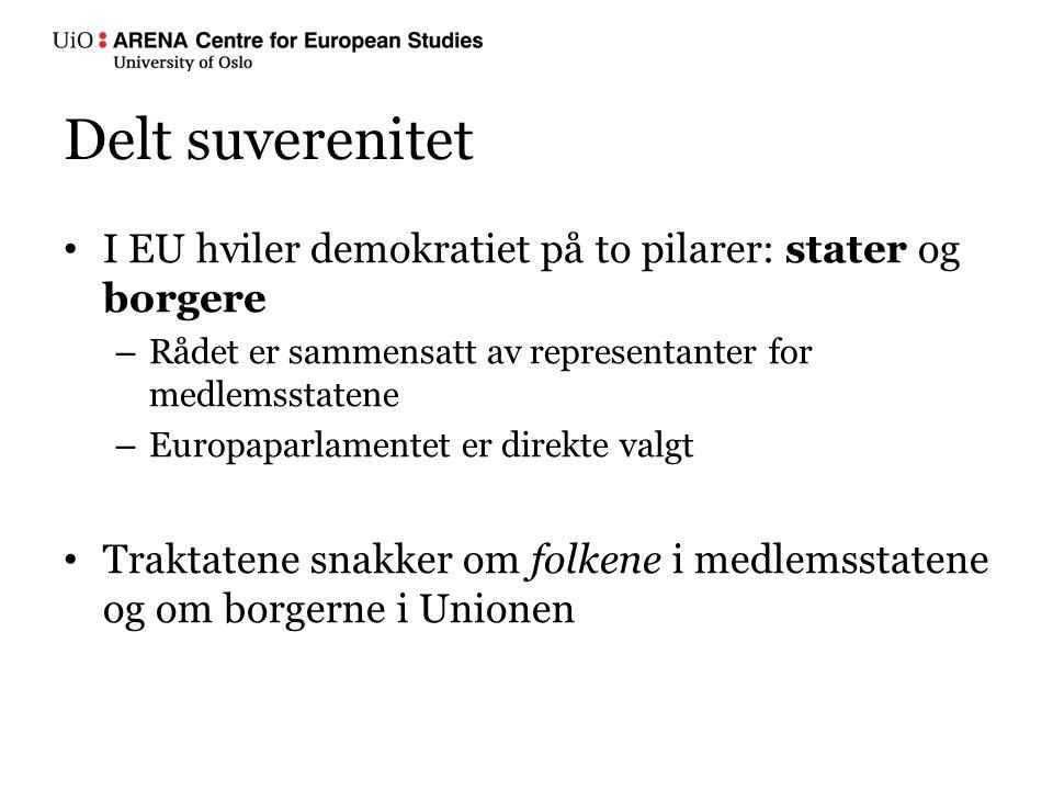 Delt suverenitet I EU hviler demokratiet på to pilarer: stater og borgere – Rådet er sammensatt av representanter for medlemsstatene – Europaparlamentet er direkte valgt Traktatene snakker om folkene i medlemsstatene og om borgerne i Unionen