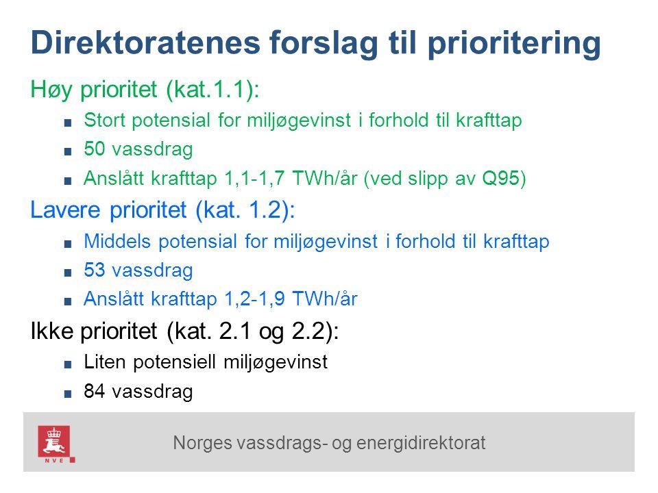 Norges vassdrags- og energidirektorat Direktoratenes forslag til prioritering Høy prioritet (kat.1.1): ■ Stort potensial for miljøgevinst i forhold ti