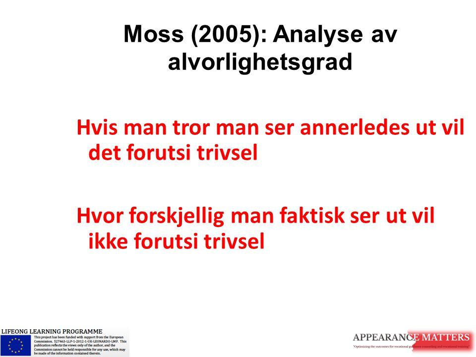 Moss (2005): Analyse av alvorlighetsgrad Hvis man tror man ser annerledes ut vil det forutsi trivsel Hvor forskjellig man faktisk ser ut vil ikke foru