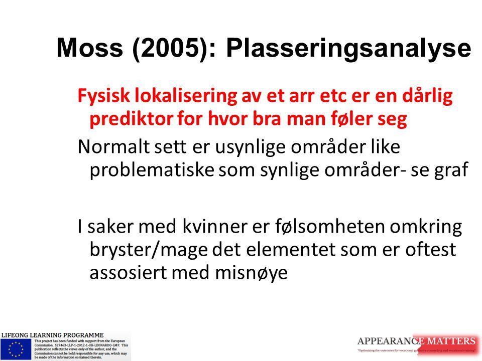 Moss (2005): Plasseringsanalyse Fysisk lokalisering av et arr etc er en dårlig prediktor for hvor bra man føler seg Normalt sett er usynlige områder l